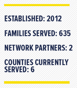 ID_NFP_State_Stats