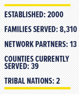 MN state statistics
