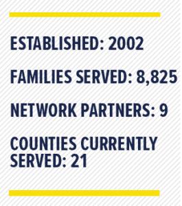 NJ state statistics