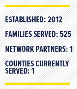 NM state statistics