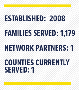 NV state statistics