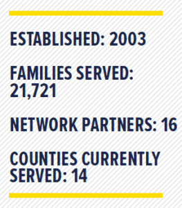 NY state statistics