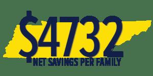 $4732 savings