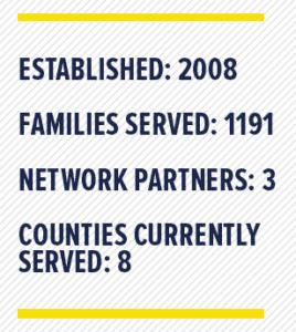 AL state statistics