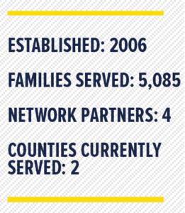 AZ state statistics