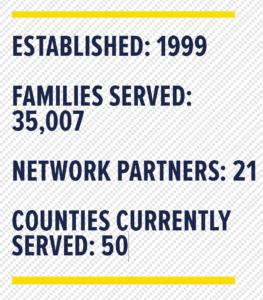 PA state statistics