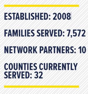SC state statistics