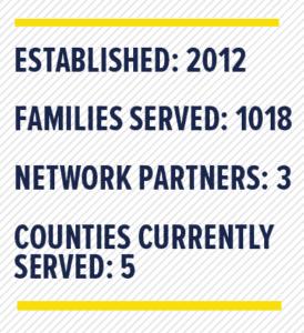 VA state statistics