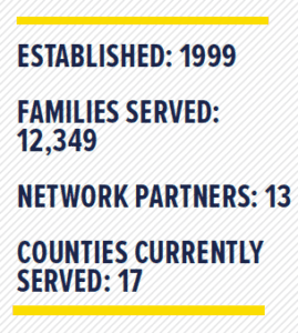 WA state statistics