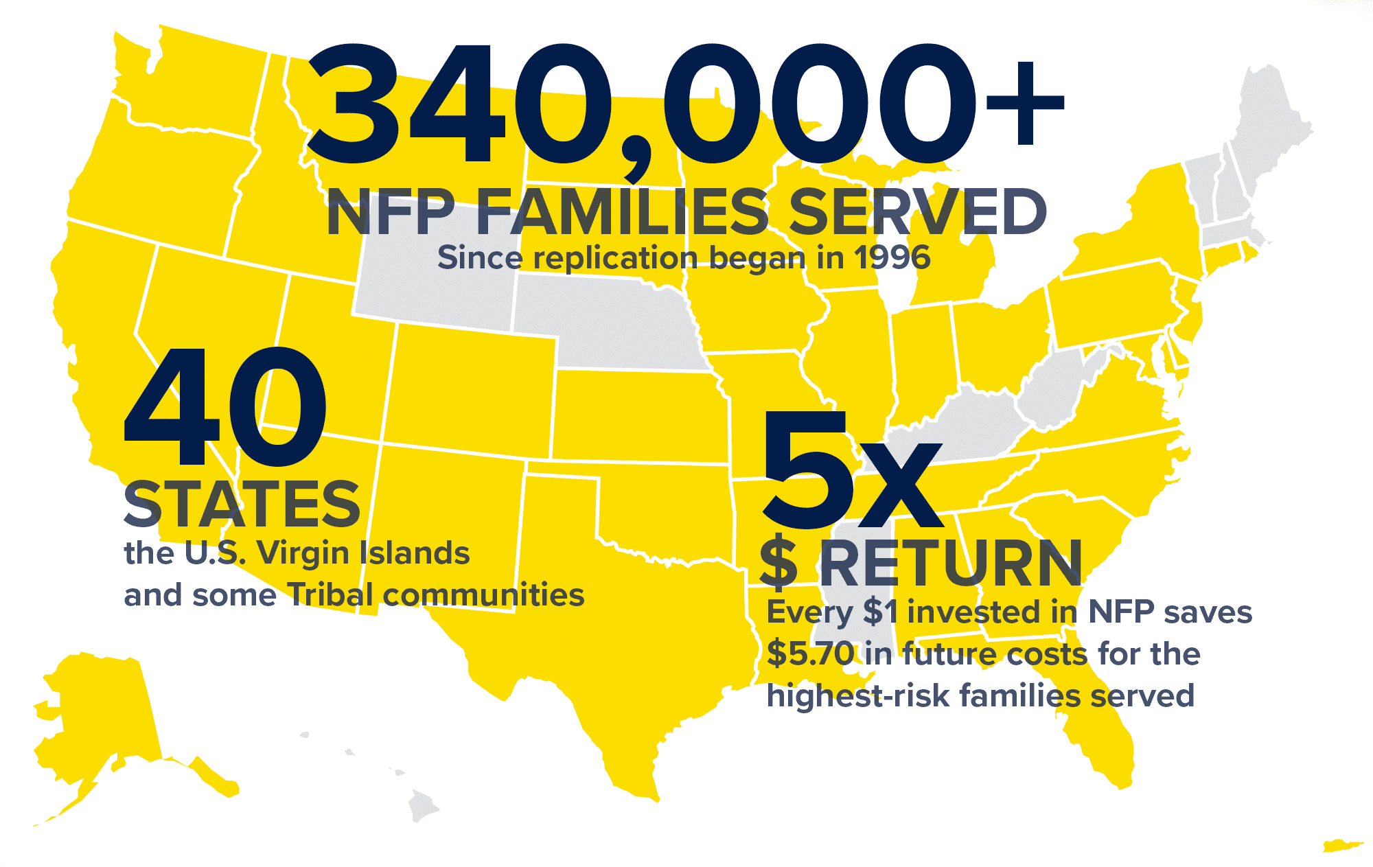 NFP Overview Map